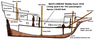 cross-section 1 Mayflower1620
